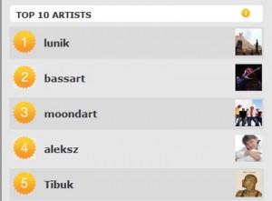 Platz 4 bei den Artists für Aleksz